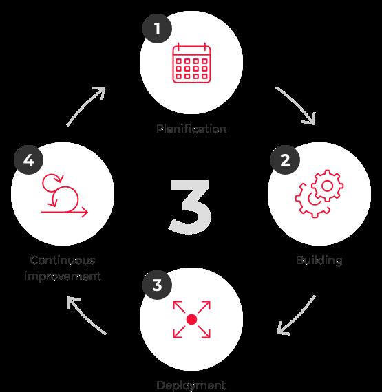 image-processus copy 2